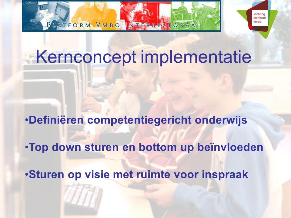 Competentie in een schema Situaties Complicerende factoren Fysieke omgeving Voorwaardelijk Kennis Vaardigheden Houdingen Waar gaat het gebeuren.