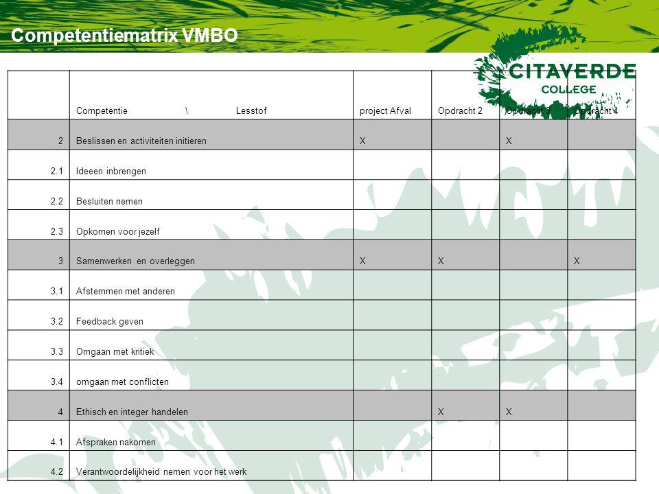 Competentiematrix VMBO Competentie \ Lesstofproject AfvalOpdracht 2Opdracht 3Opdracht 4 2Beslissen en activiteiten initierenX X 2.1Ideeen inbrengen 2.