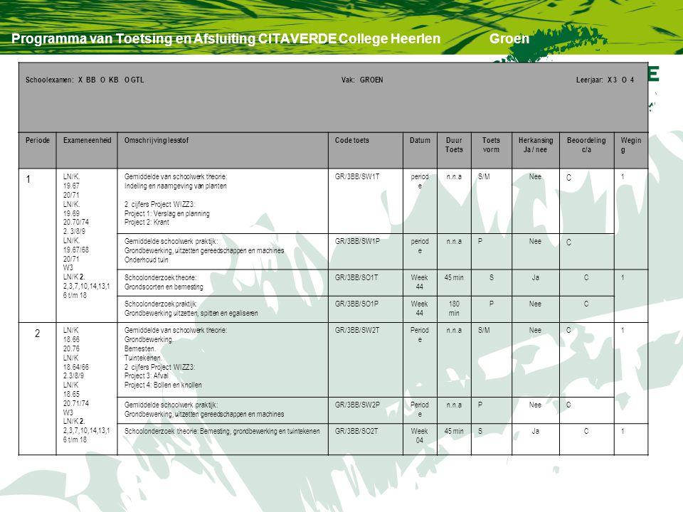 Programma van Toetsing en Afsluiting CITAVERDE College HeerlenGroen Schoolexamen: X BB O KB O GTL Vak: GROEN Leerjaar: X 3 O 4 PeriodeExameneenheidOms