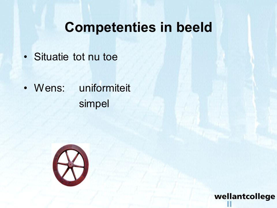 Competenties in beeld Situatie tot nu toe Wens:uniformiteit simpel