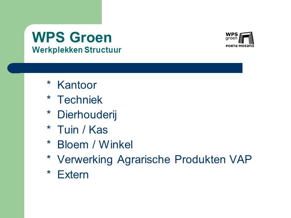 WPS Groen Werkplekken Structuur * Kantoor * Techniek * Dierhouderij * Tuin / Kas * Bloem / Winkel * Verwerking Agrarische Produkten VAP * Extern