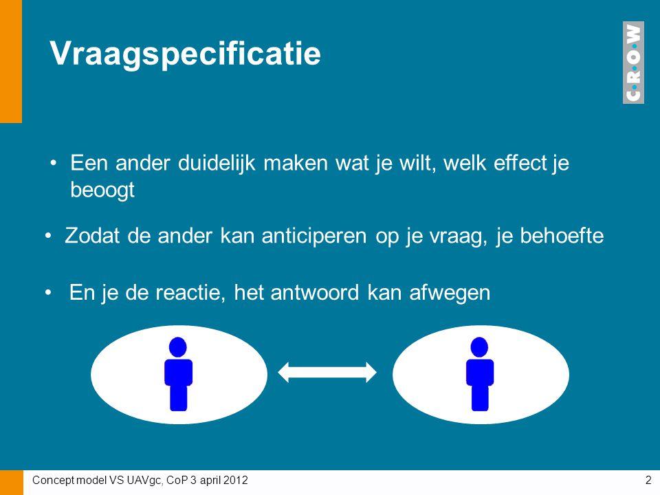 Concept model VS UAVgc, CoP 3 april 20122 Vraagspecificatie Een ander duidelijk maken wat je wilt, welk effect je beoogt Zodat de ander kan anticipere
