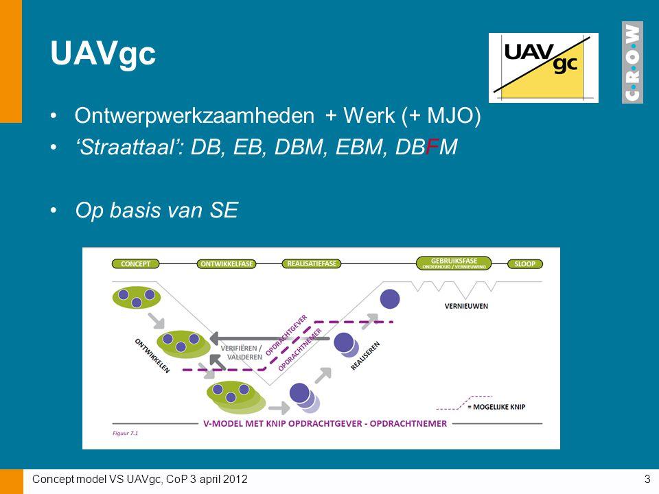 Concept model VS UAVgc, CoP 3 april 20123 UAVgc Ontwerpwerkzaamheden + Werk (+ MJO) 'Straattaal': DB, EB, DBM, EBM, DBFM Op basis van SE