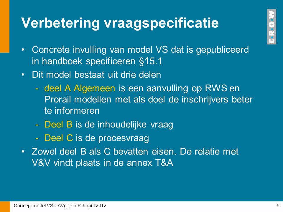Concept model VS UAVgc, CoP 3 april 20125 Verbetering vraagspecificatie Concrete invulling van model VS dat is gepubliceerd in handboek specificeren §