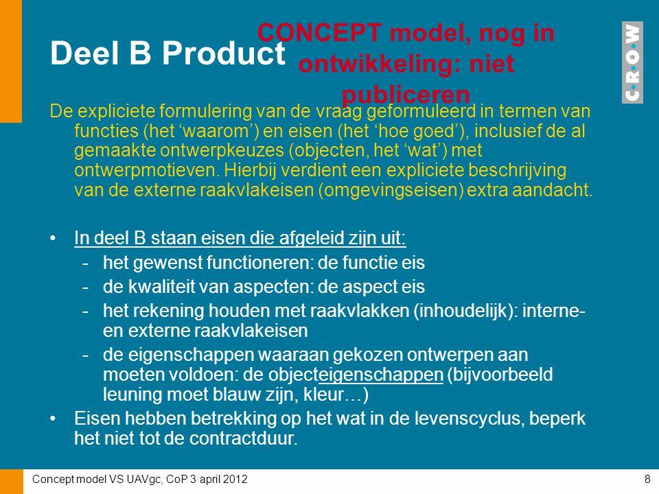 Concept model VS UAVgc, CoP 3 april 20128 Deel B Product De expliciete formulering van de vraag geformuleerd in termen van functies (het 'waarom') en