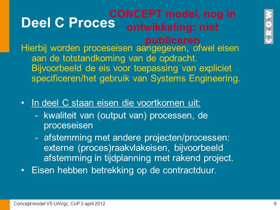 Concept model VS UAVgc, CoP 3 april 20129 Deel C Proces Hierbij worden proceseisen aangegeven, ofwel eisen aan de totstandkoming van de opdracht. Bijv