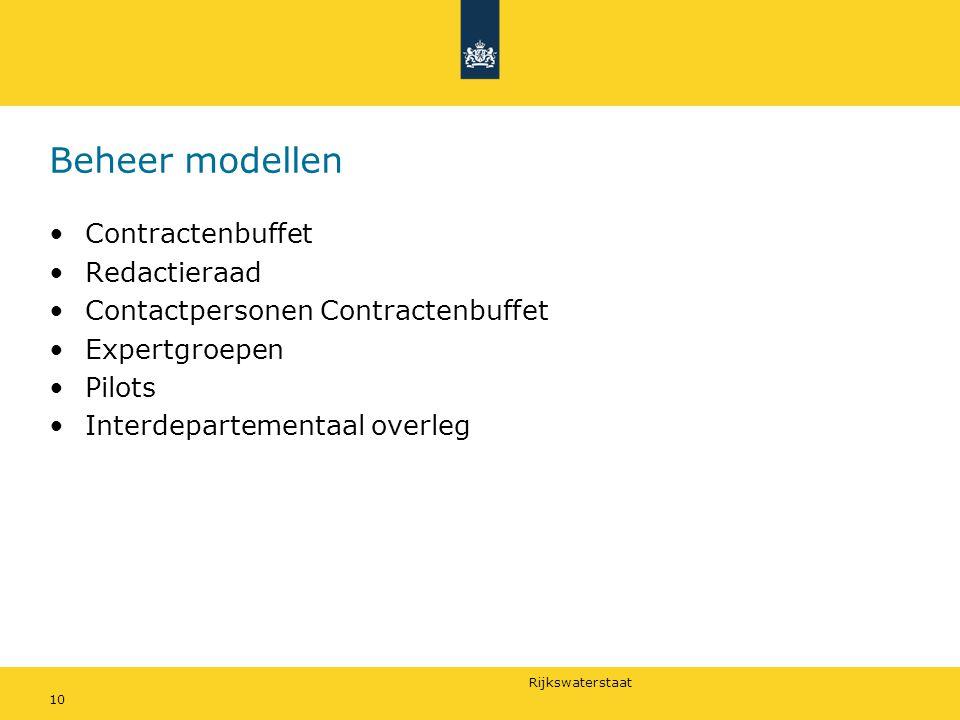 Rijkswaterstaat 10 Beheer modellen Contractenbuffet Redactieraad Contactpersonen Contractenbuffet Expertgroepen Pilots Interdepartementaal overleg