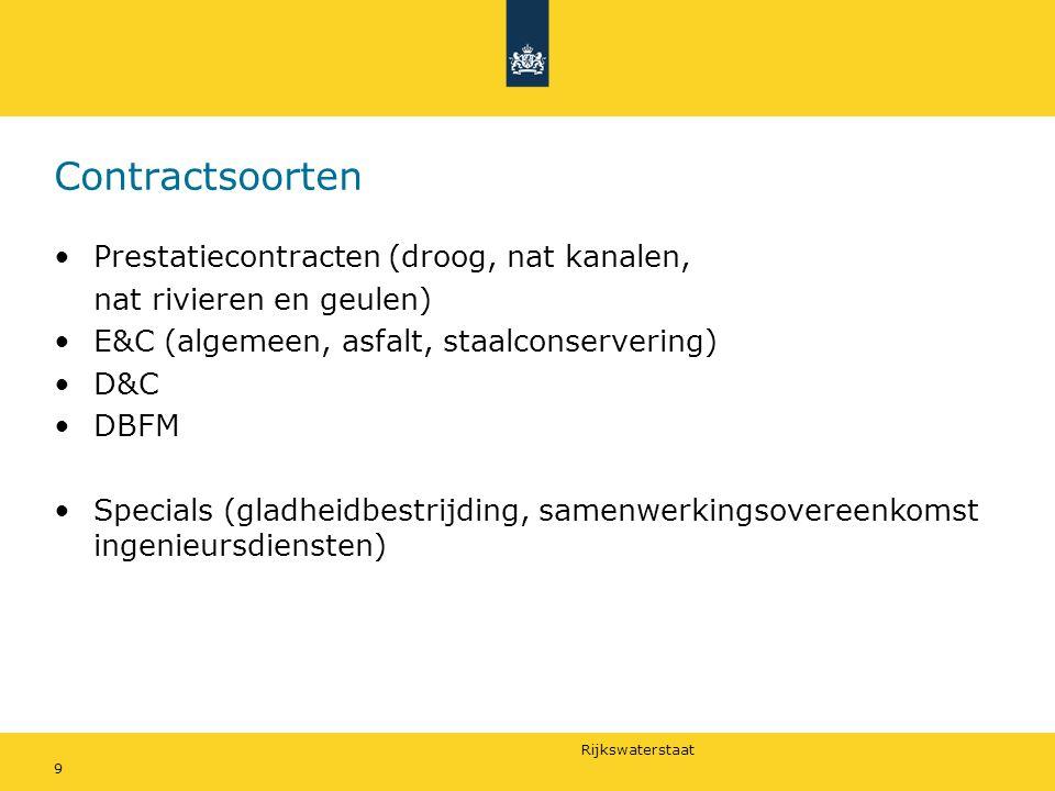 Rijkswaterstaat 9 Contractsoorten Prestatiecontracten (droog, nat kanalen, nat rivieren en geulen) E&C (algemeen, asfalt, staalconservering) D&C DBFM
