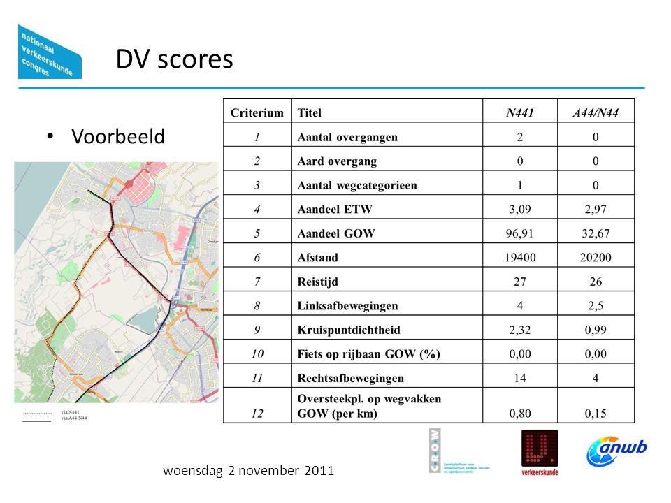 woensdag 2 november 2011 DV scores Voorbeeld