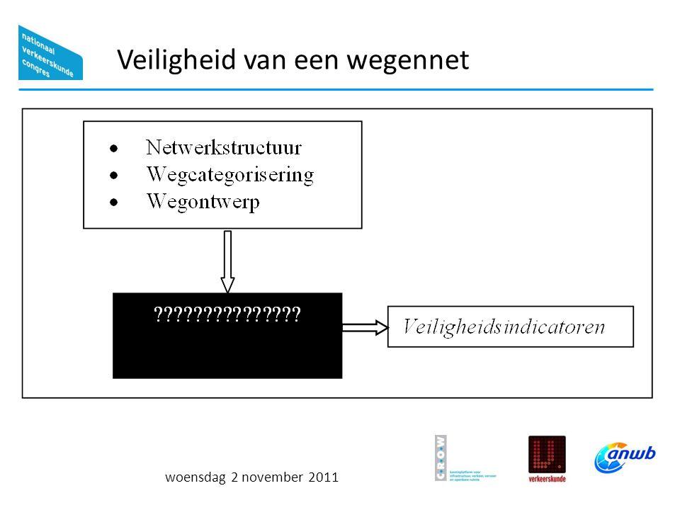 woensdag 2 november 2011 Tussen wegenstructuur en veiligheidsindicatoren