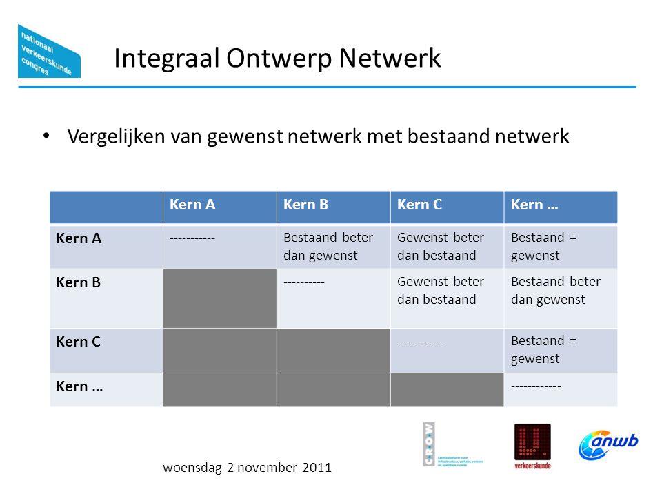 woensdag 2 november 2011 Integraal Ontwerp Netwerk (stap 1-3)