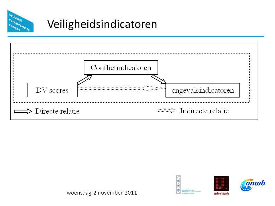woensdag 2 november 2011 DV scores Veiligheid van routes