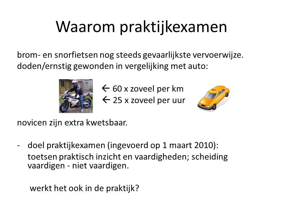 Examen als maatregel Categorie AM; indien nog geen ander rijbewijs examen voor brom/- snorfiets examen voor brommobiel AM2 AM4 a.