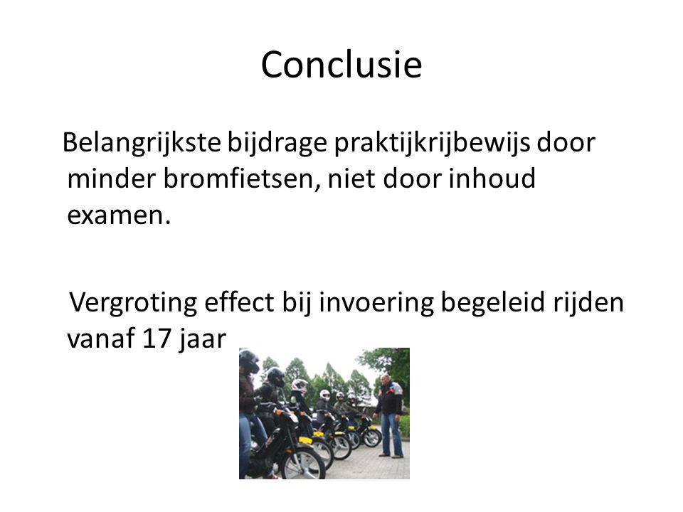 Conclusie Belangrijkste bijdrage praktijkrijbewijs door minder bromfietsen, niet door inhoud examen.