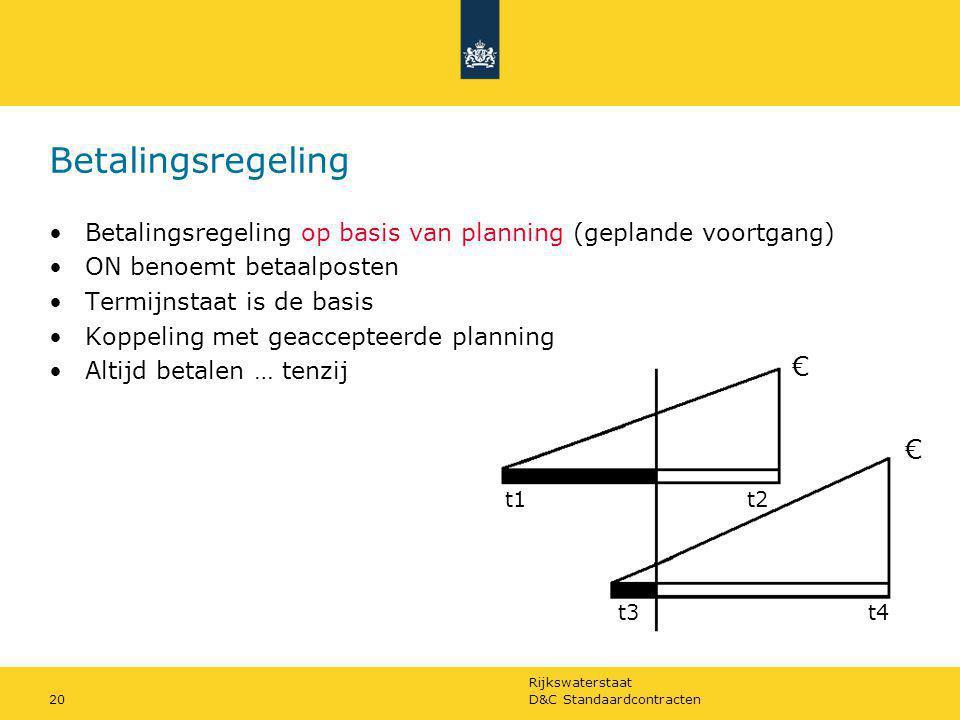 Rijkswaterstaat D&C Standaardcontracten20 Betalingsregeling Betalingsregeling op basis van planning (geplande voortgang) ON benoemt betaalposten Termi