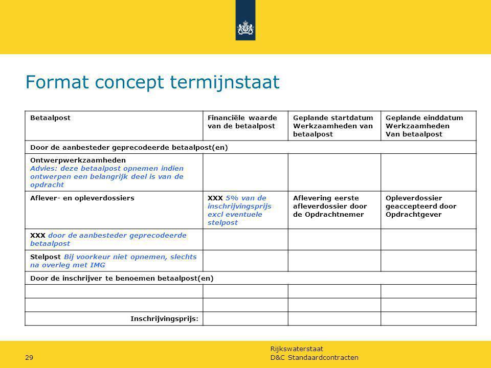 Rijkswaterstaat D&C Standaardcontracten29 Format concept termijnstaat BetaalpostFinanciële waarde van de betaalpost Geplande startdatum Werkzaamheden
