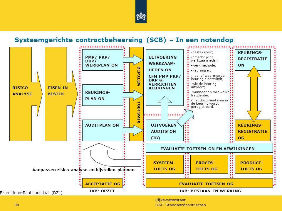 Rijkswaterstaat D&C Standaardcontracten34 Systeemgerichte contractbeheersing (SCB) – In een notendop RISICO ANALYSE PMP/ PKP/ DKP/ WERKPLAN ON KEURING