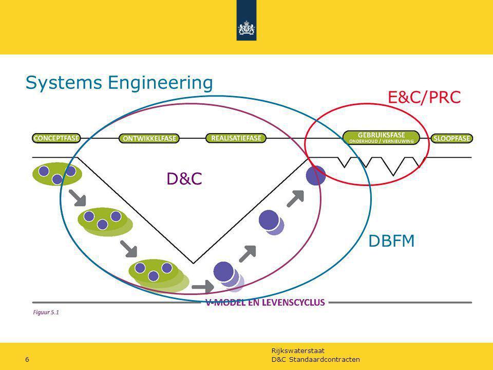 Rijkswaterstaat D&C Standaardcontracten6 Systems Engineering E&C/PRC D&C DBFM