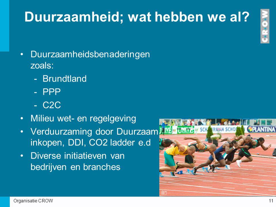 Organisatie CROW11 Duurzaamheid; wat hebben we al? Duurzaamheidsbenaderingen zoals: -Brundtland -PPP -C2C Milieu wet- en regelgeving Verduurzaming doo