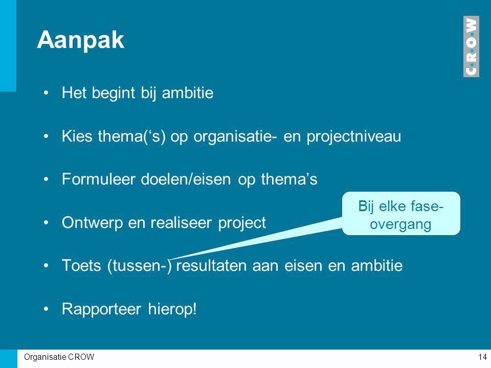 Organisatie CROW14 Het begint bij ambitie Kies thema('s) op organisatie- en projectniveau Formuleer doelen/eisen op thema's Ontwerp en realiseer project Toets (tussen-) resultaten aan eisen en ambitie Rapporteer hierop.