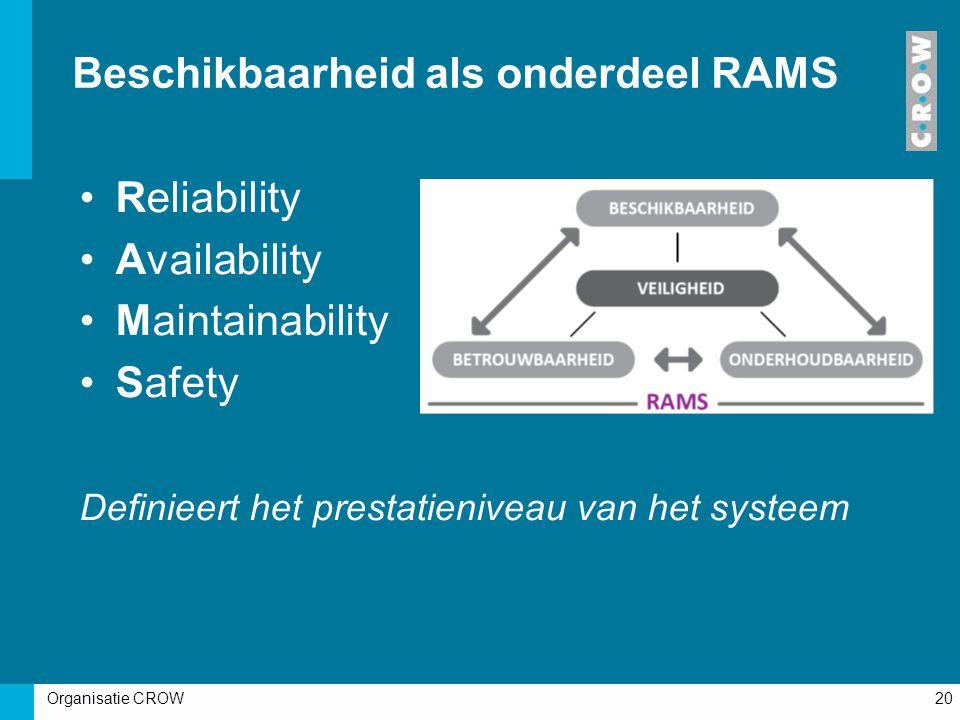 Organisatie CROW20 Beschikbaarheid als onderdeel RAMS Reliability Availability Maintainability Safety Definieert het prestatieniveau van het systeem