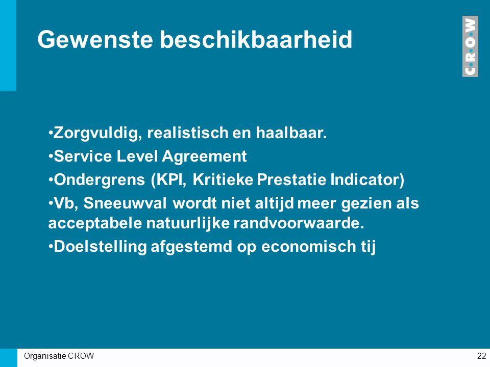 Organisatie CROW22 Zorgvuldig, realistisch en haalbaar. Service Level Agreement Ondergrens (KPI, Kritieke Prestatie Indicator) Vb, Sneeuwval wordt nie