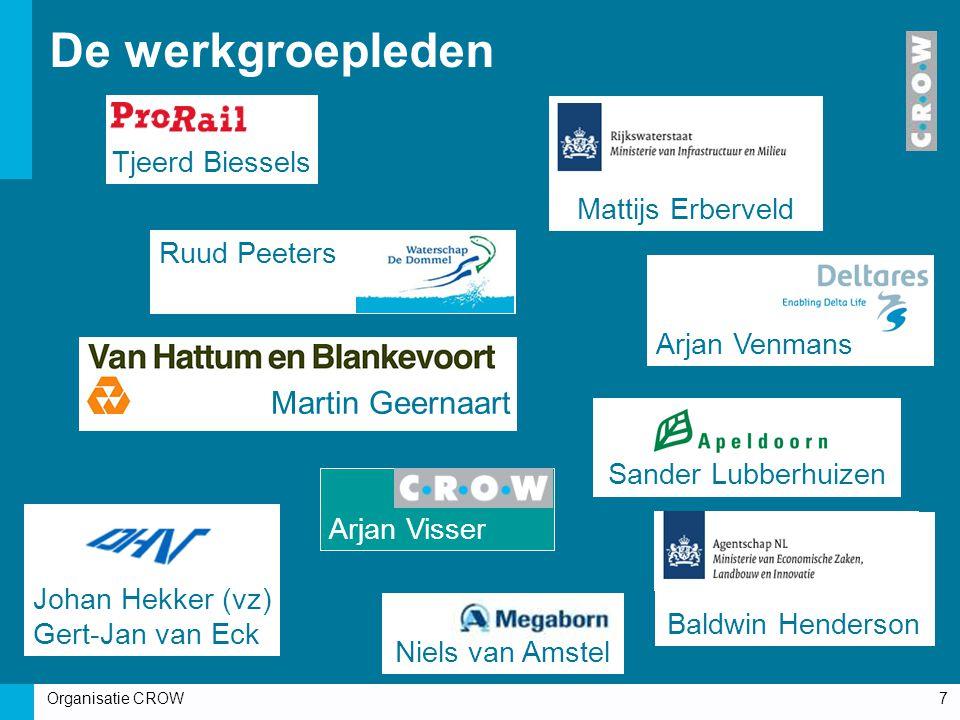 Organisatie CROW7 Martin Geernaart Arjan Venmans Baldwin Henderson Sander Lubberhuizen Johan Hekker (vz) Gert-Jan van Eck De werkgroepleden Mattijs Er