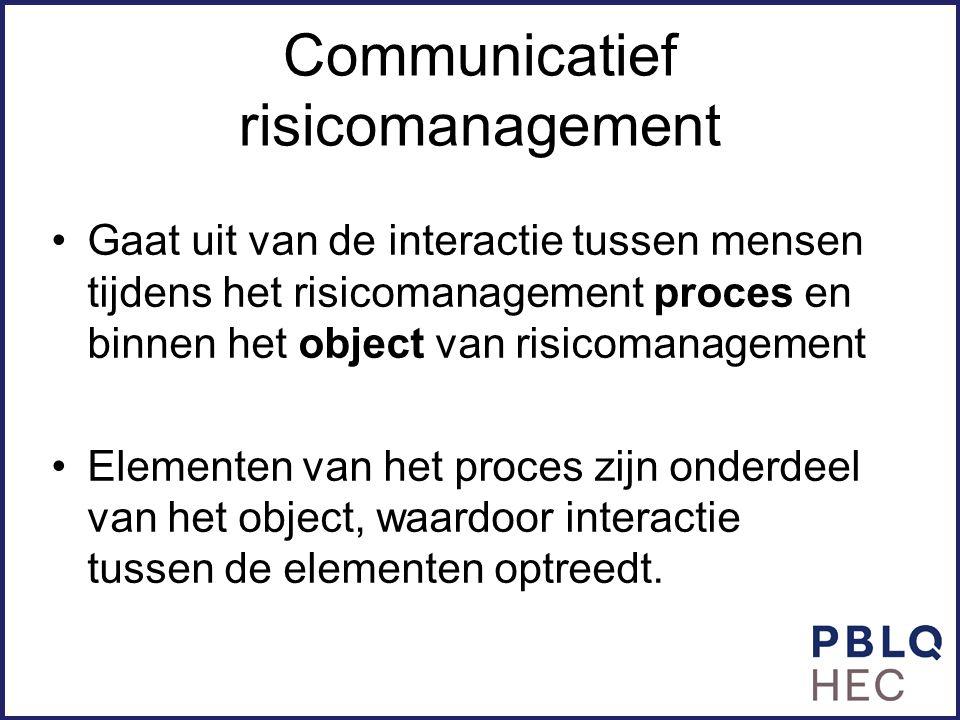 Communicatief risicomanagement Gaat uit van de interactie tussen mensen tijdens het risicomanagement proces en binnen het object van risicomanagement