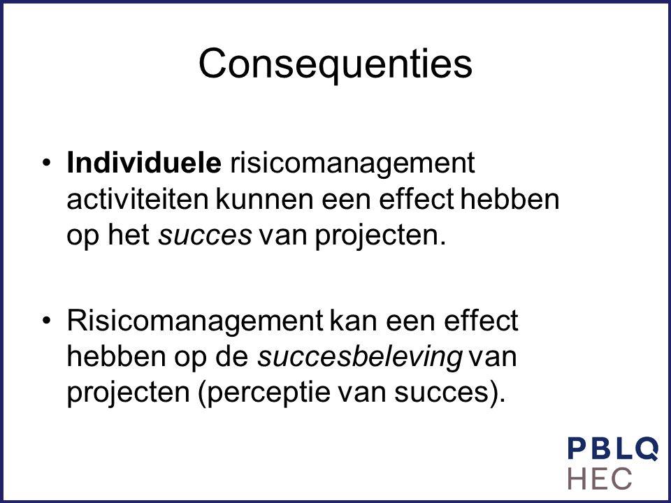 Consequenties Individuele risicomanagement activiteiten kunnen een effect hebben op het succes van projecten. Risicomanagement kan een effect hebben o