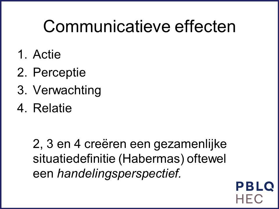 Communicatieve effecten 1.Actie 2.Perceptie 3.Verwachting 4.Relatie 2, 3 en 4 creëren een gezamenlijke situatiedefinitie (Habermas) oftewel een handel