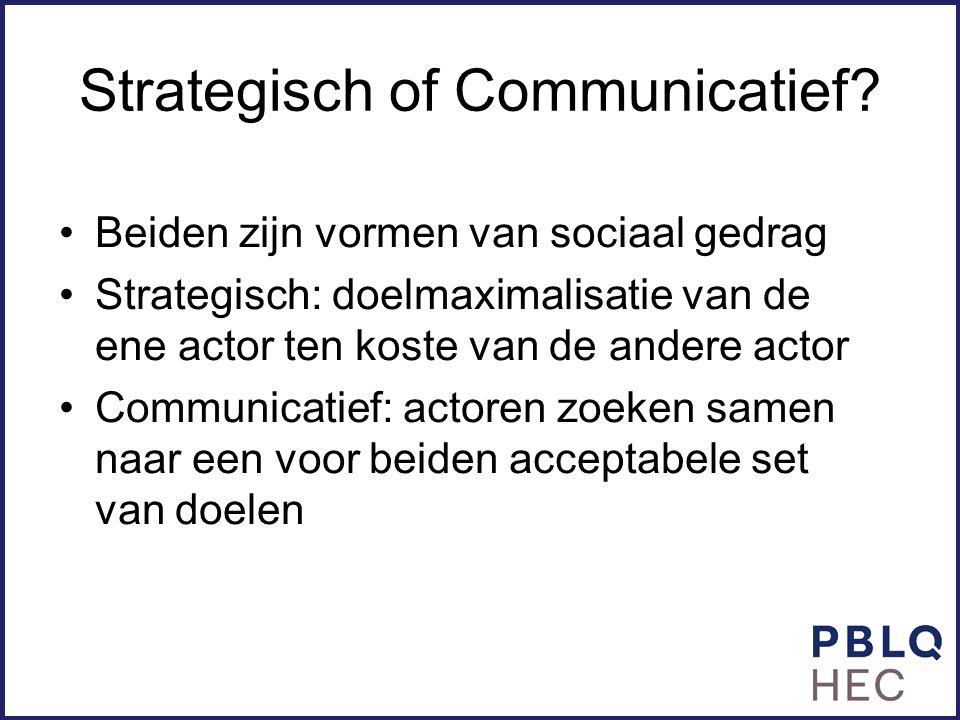 Strategisch of Communicatief? Beiden zijn vormen van sociaal gedrag Strategisch: doelmaximalisatie van de ene actor ten koste van de andere actor Comm