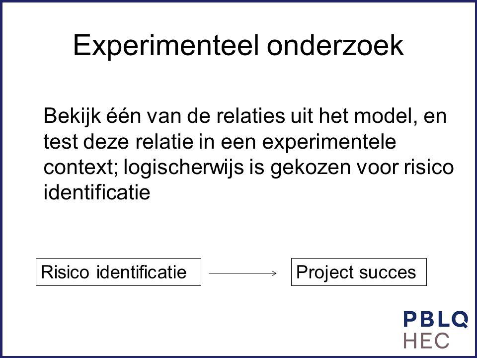 Experimenteel onderzoek Bekijk één van de relaties uit het model, en test deze relatie in een experimentele context; logischerwijs is gekozen voor ris