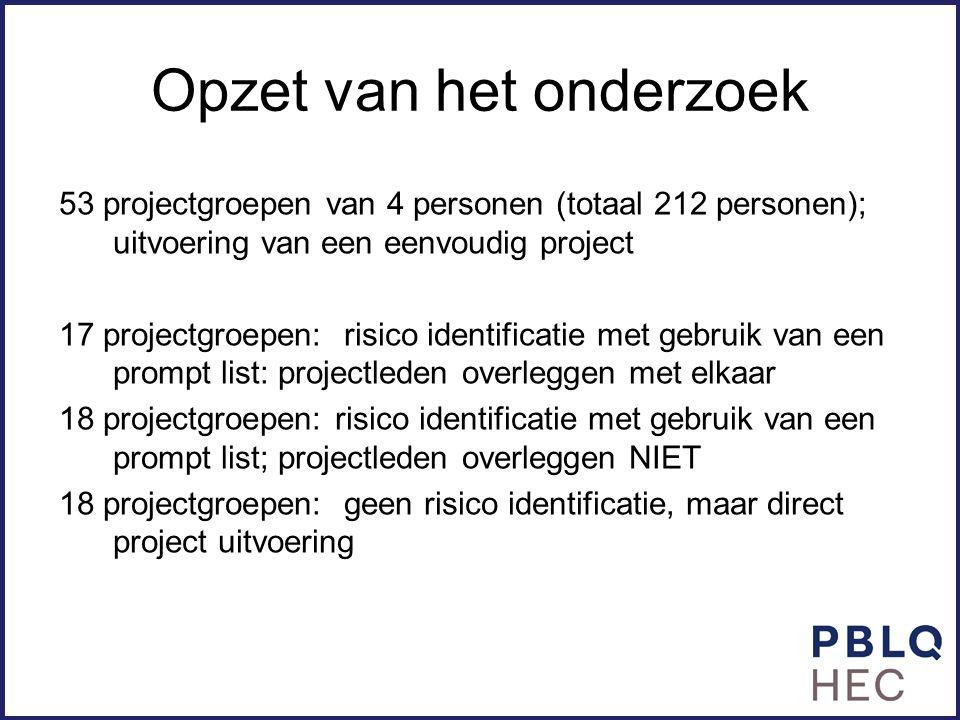 Opzet van het onderzoek 53 projectgroepen van 4 personen (totaal 212 personen); uitvoering van een eenvoudig project 17 projectgroepen: risico identif