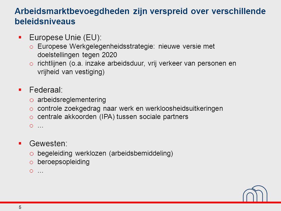 5 Arbeidsmarktbevoegdheden zijn verspreid over verschillende beleidsniveaus  Europese Unie (EU): o Europese Werkgelegenheidsstrategie: nieuwe versie met doelstellingen tegen 2020 o richtlijnen (o.a.