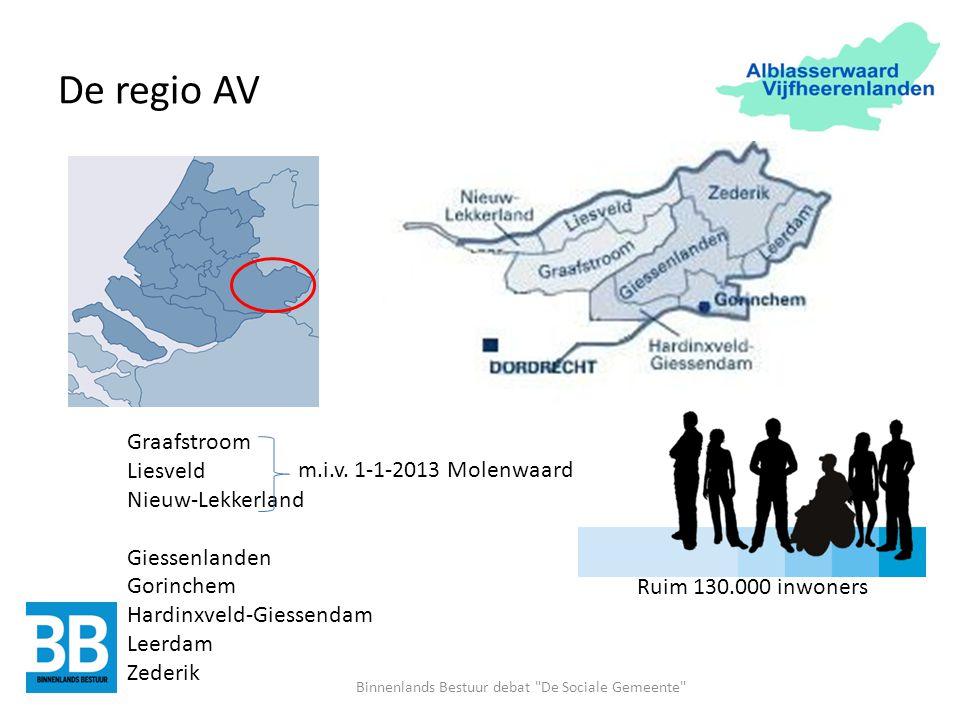 De regio AV Graafstroom Liesveld Nieuw-Lekkerland Giessenlanden Gorinchem Hardinxveld-Giessendam Leerdam Zederik m.i.v. 1-1-2013 Molenwaard Binnenland