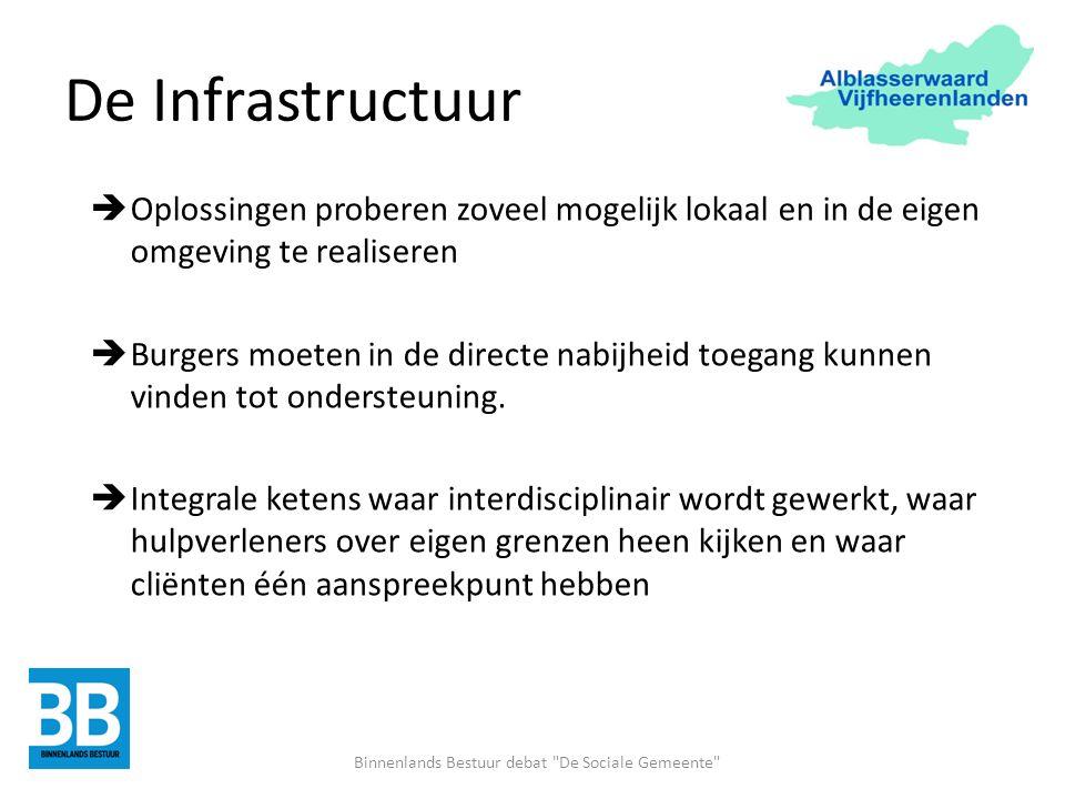 De Infrastructuur  Oplossingen proberen zoveel mogelijk lokaal en in de eigen omgeving te realiseren  Burgers moeten in de directe nabijheid toegang kunnen vinden tot ondersteuning.