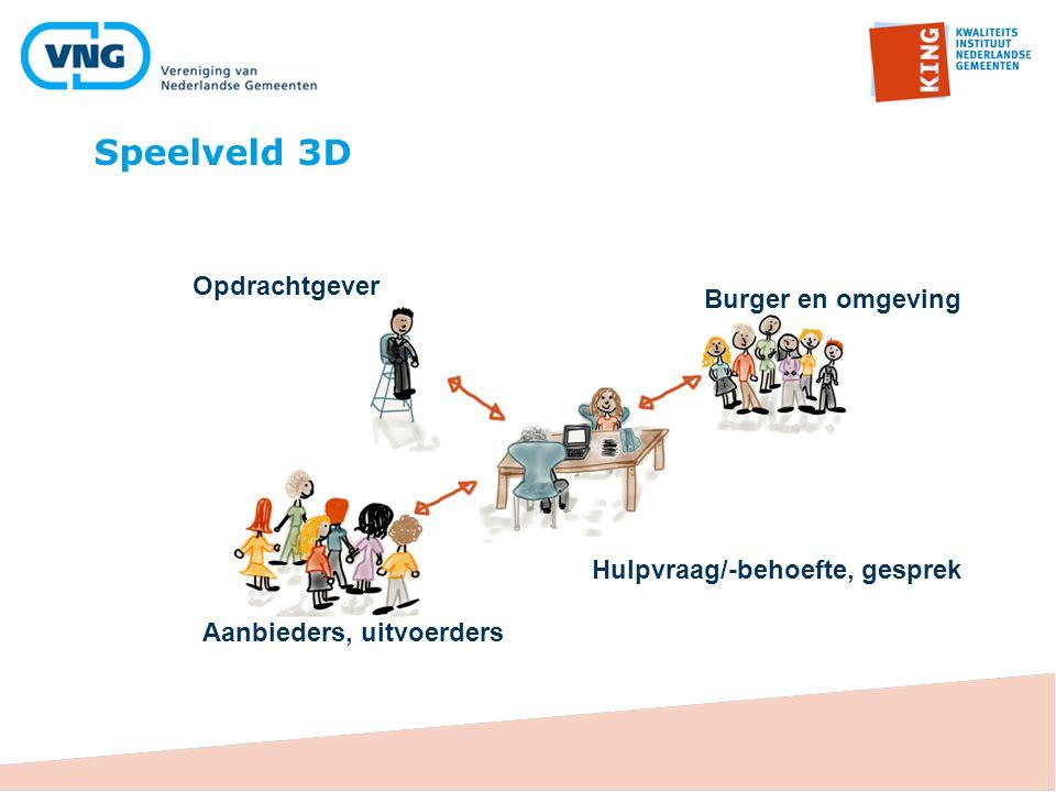 Speelveld 3D Aanbieders, uitvoerders Opdrachtgever Burger en omgeving Hulpvraag/-behoefte, gesprek