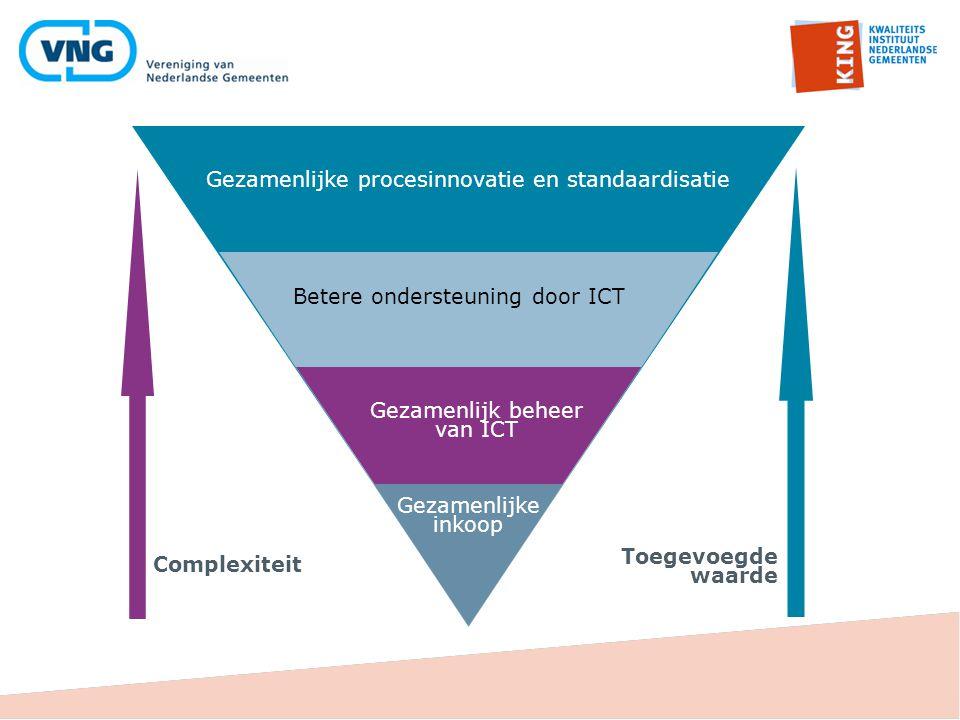Gezamenlijke procesinnovatie en standaardisatie Betere ondersteuning door ICT Gezamenlijk beheer van ICT Gezamenlijke inkoop Complexiteit Toegevoegde