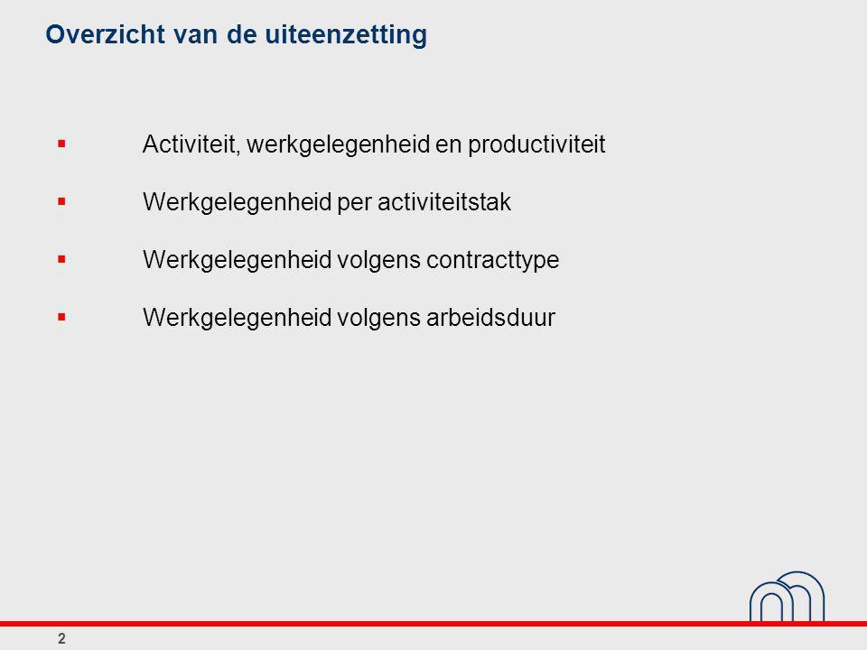 2 Overzicht van de uiteenzetting  Activiteit, werkgelegenheid en productiviteit  Werkgelegenheid per activiteitstak  Werkgelegenheid volgens contracttype  Werkgelegenheid volgens arbeidsduur