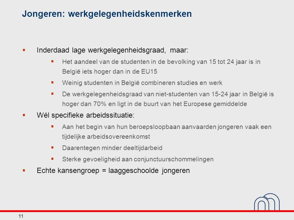 11 Jongeren: werkgelegenheidskenmerken  Inderdaad lage werkgelegenheidsgraad, maar:  Het aandeel van de studenten in de bevolking van 15 tot 24 jaar is in België iets hoger dan in de EU15  Weinig studenten in België combineren studies en werk  De werkgelegenheidsgraad van niet-studenten van 15-24 jaar in België is hoger dan 70% en ligt in de buurt van het Europese gemiddelde  Wél specifieke arbeidssituatie:  Aan het begin van hun beroepsloopbaan aanvaarden jongeren vaak een tijdelijke arbeidsovereenkomst  Daarentegen minder deeltijdarbeid  Sterke gevoeligheid aan conjunctuurschommelingen  Echte kansengroep = laaggeschoolde jongeren
