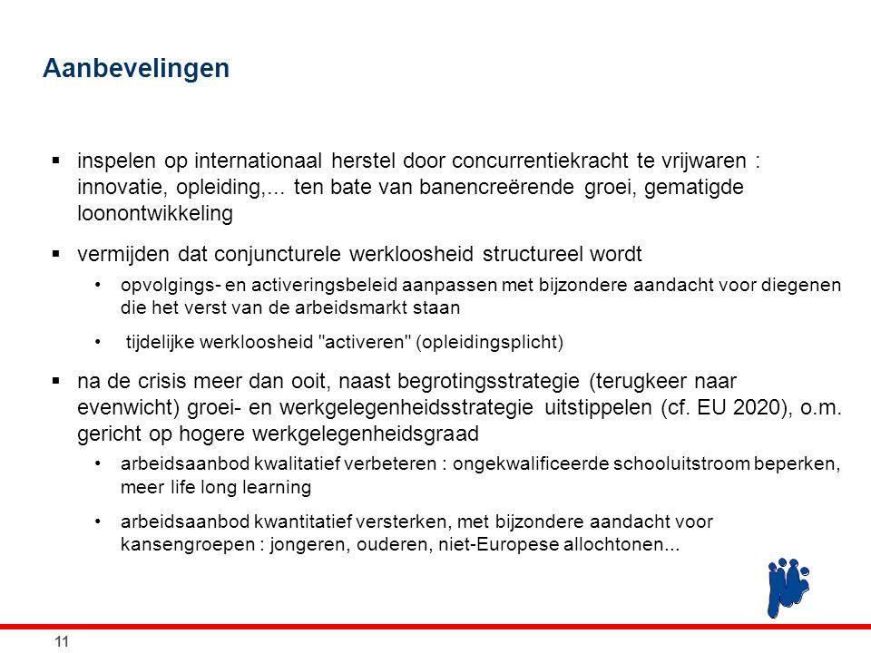 11 Aanbevelingen  inspelen op internationaal herstel door concurrentiekracht te vrijwaren : innovatie, opleiding,... ten bate van banencreërende groe