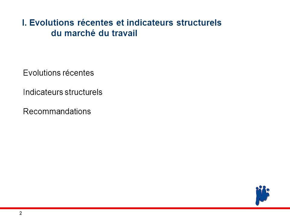 2 I. Evolutions récentes et indicateurs structurels du marché du travail Evolutions récentes Indicateurs structurels Recommandations