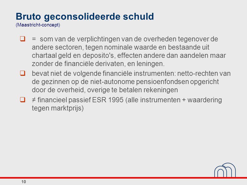 Bruto geconsolideerde schuld (Maastricht-concept)  = som van de verplichtingen van de overheden tegenover de andere sectoren, tegen nominale waarde e