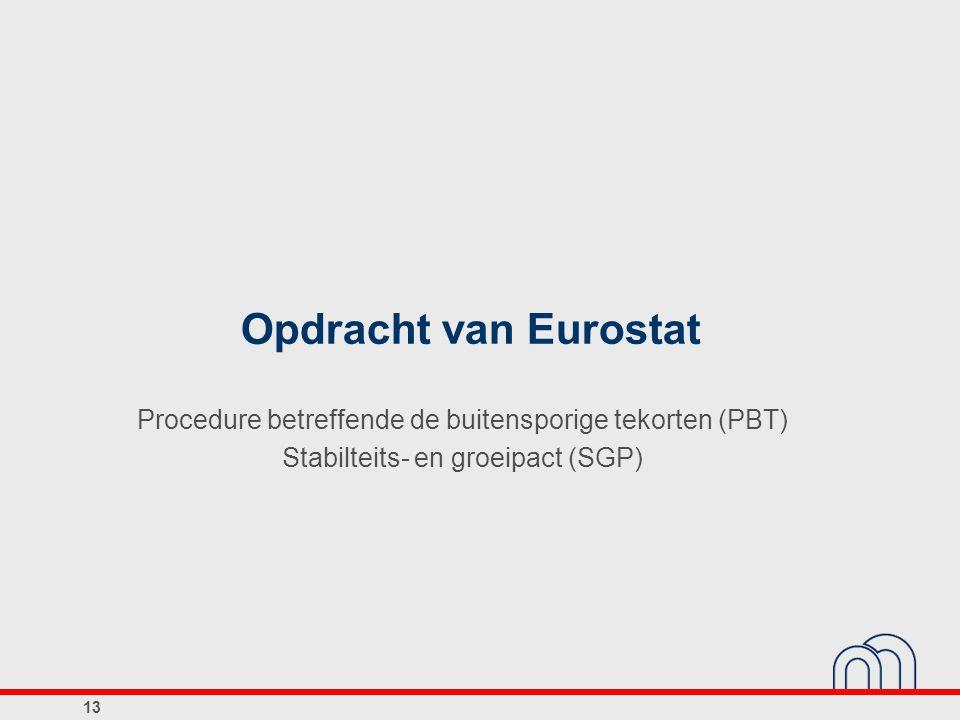Opdracht van Eurostat in het kader van de procedure buitensporige tekorten en van het stabiliteits- en groeipact  statistische autoriteit => controle van de rekeningen en interpretatie van de boekhoudkundige regels  ondersteuning van het Comite voor monetaire, financiële en betalingsbalansstatistieken (CMFB) bij belangrijke methodologische vragen  bij problemen die complex of van algemeen belang zijn, vraagt Eurostat het advies van het CMFB vooraleer een besluit te nemen  CMFB-adviezen en Eurostat-besluiten zijn beschikbaar op internet http://www.cmfb.org/ http://epp.eurostat.ec.europa.eu/portal/page/portal/government_finance_statistic s/introduction  Eurostat kan voorbehoud maken of zijn fiat weigeren voor de door een lidstaat verstrekte gegevens en die vervangen door eigen cijfers 14