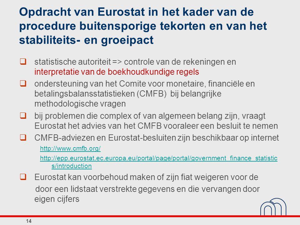 Opdracht van Eurostat in het kader van de procedure buitensporige tekorten en van het stabiliteits- en groeipact  statistische autoriteit => controle
