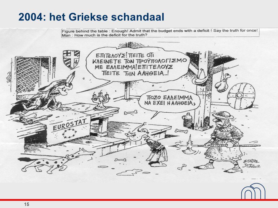 2004: het Griekse schandaal 15