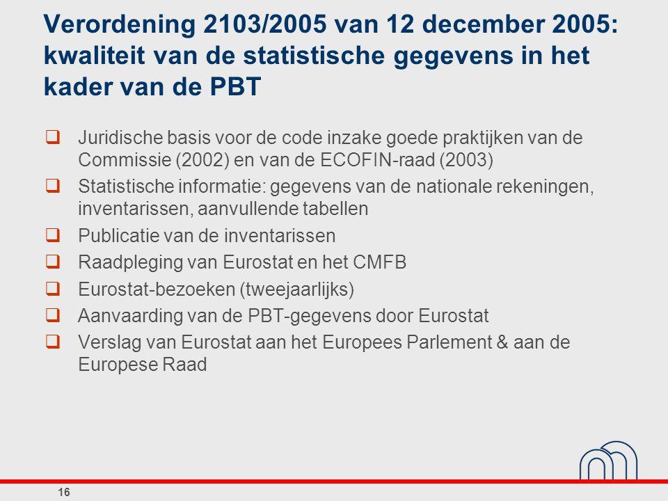 Verordening 2103/2005 van 12 december 2005: kwaliteit van de statistische gegevens in het kader van de PBT  Juridische basis voor de code inzake goed