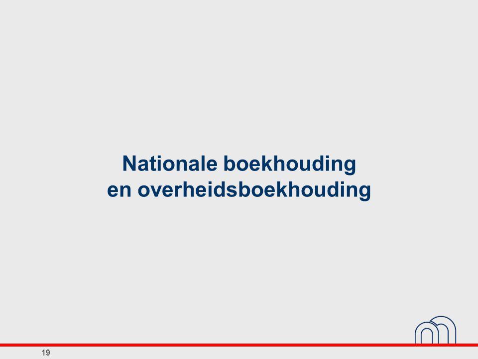 Nationale boekhouding en overheidsboekhouding 19