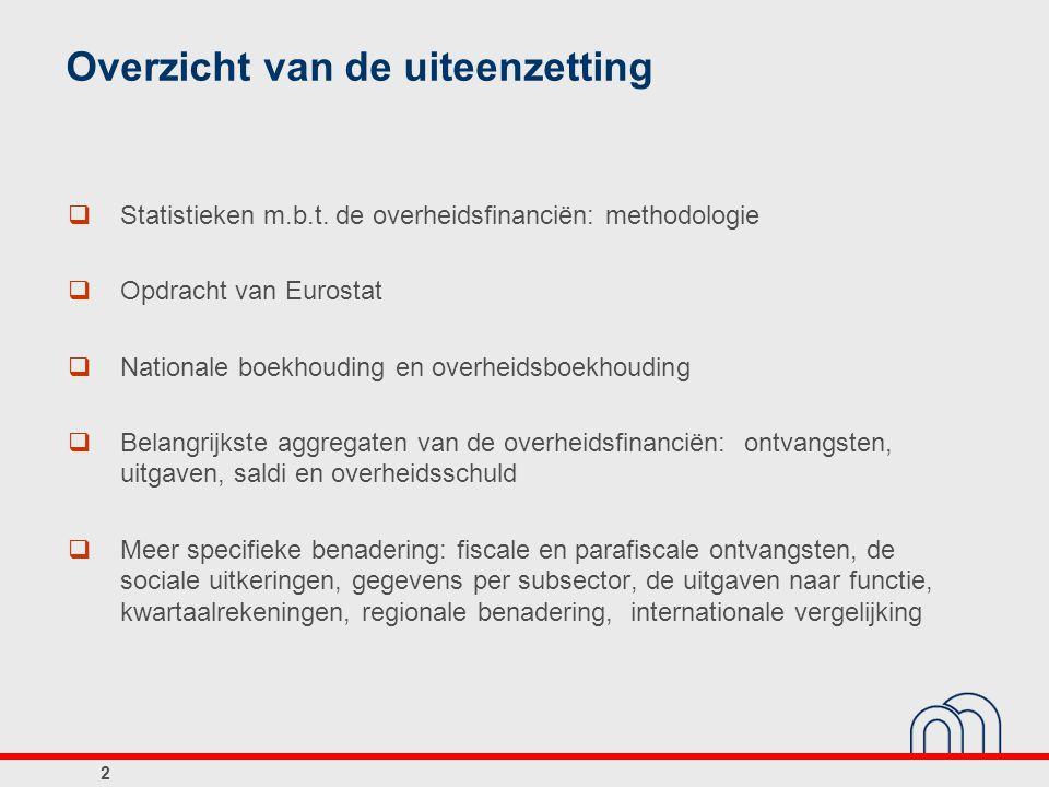 Overzicht van de uiteenzetting  Statistieken m.b.t. de overheidsfinanciën: methodologie  Opdracht van Eurostat  Nationale boekhouding en overheidsb