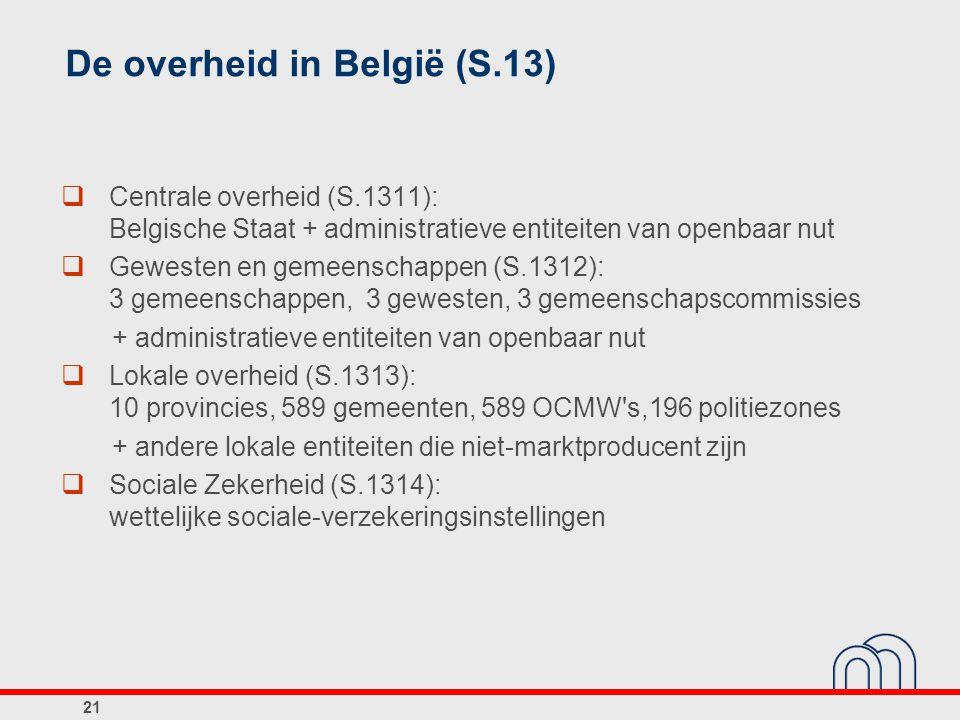De overheid in België (S.13)  Centrale overheid (S.1311): Belgische Staat + administratieve entiteiten van openbaar nut  Gewesten en gemeenschappen